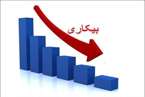 بیکاری در کهگیلویه و بویراحمد 2.4 درصد کاهش یافت